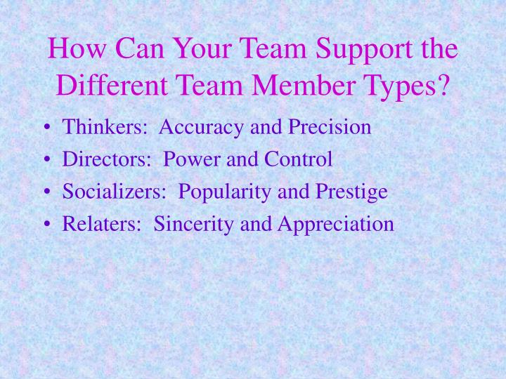 How Can Your Team Support the Different Team Member Types?