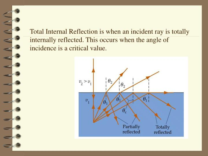 Total Internal Reflection is when an incident ray is totally internally reflected. This occurs when the angle of incidence is a critical value.