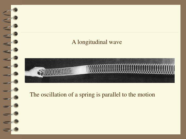 A longitudinal wave