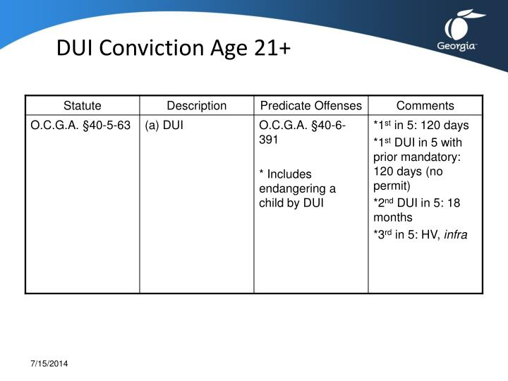 DUI Conviction Age 21+