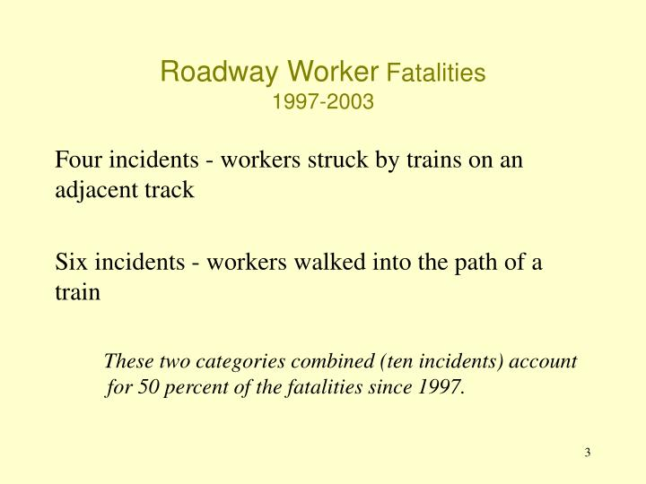 Roadway worker fatalities 1997 2003