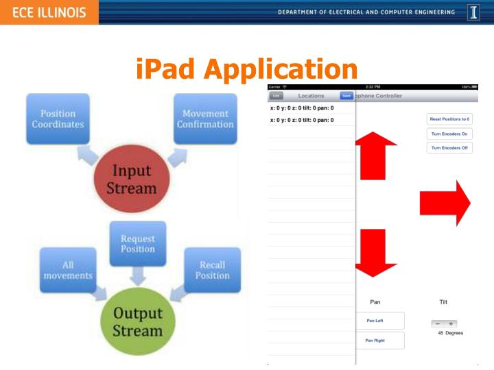 iPad Application