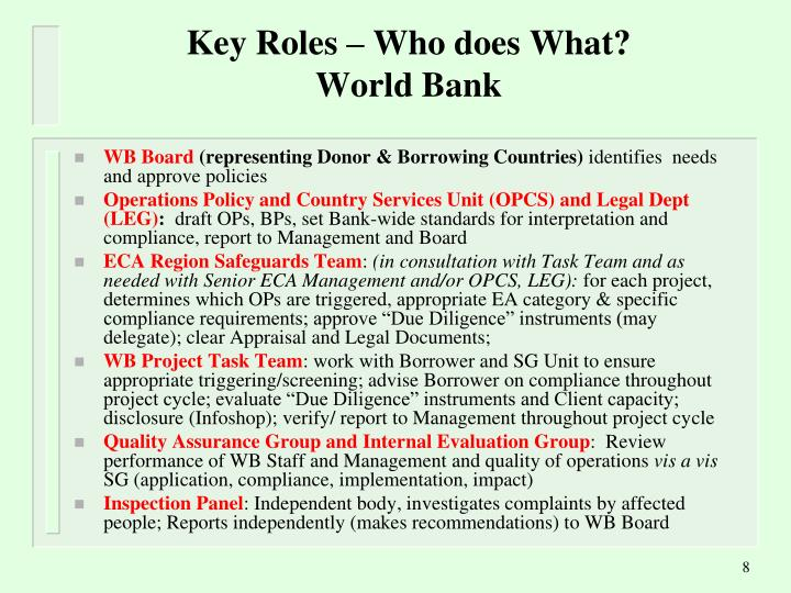 Key Roles – Who does What?