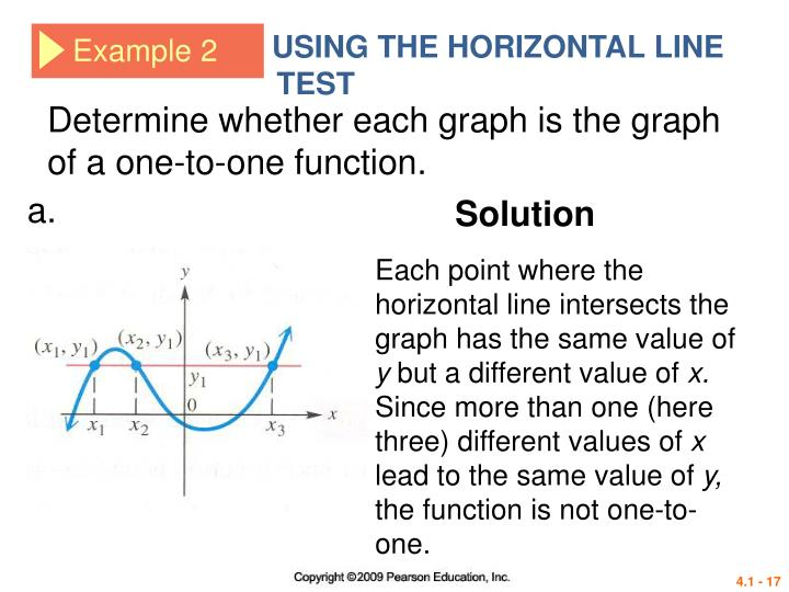 USING THE HORIZONTAL LINE TEST