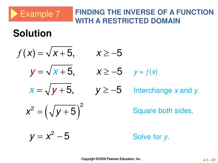 FINDING THE INVERSE OF A FUNCTION WITH A RESTRICTED DOMAIN