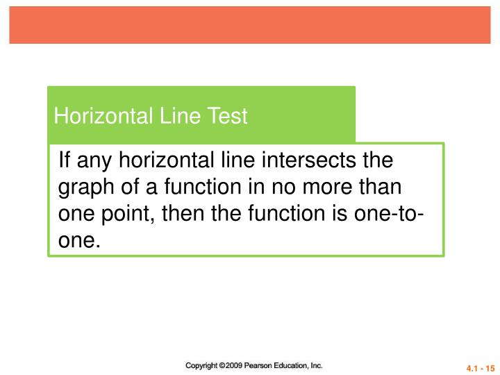 Horizontal Line Test