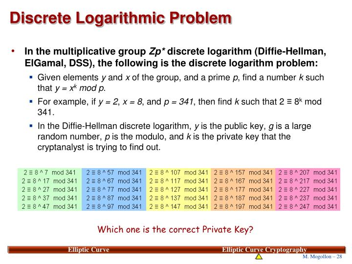 Discrete Logarithmic Problem