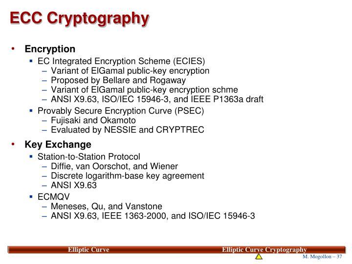 ECC Cryptography