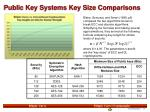 public key systems key size comparisons