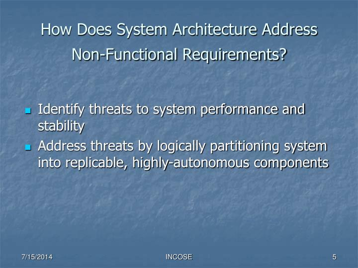 How Does System Architecture Address Non-Functional Requirements?