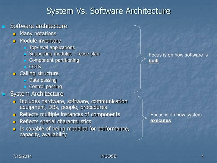 System Vs. Software Architecture