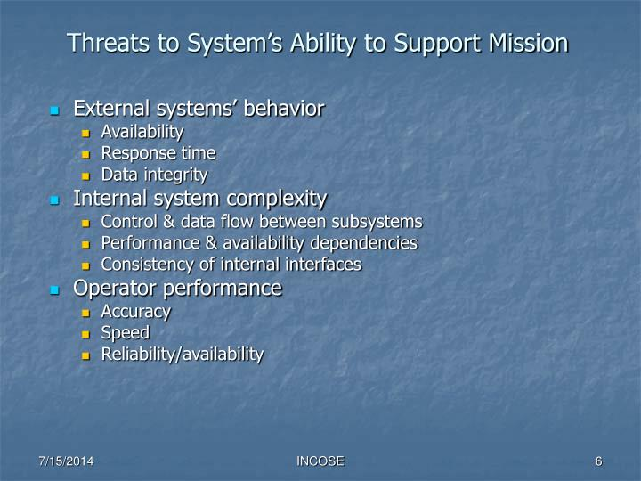 Threats to System's Ability to Support Mission