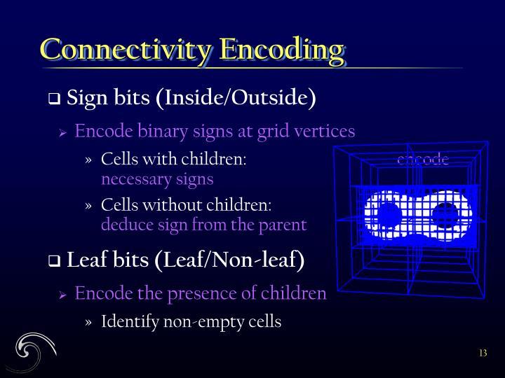 Connectivity Encoding