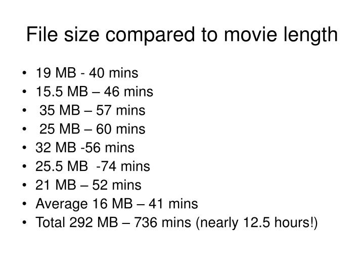 File size compared to movie length
