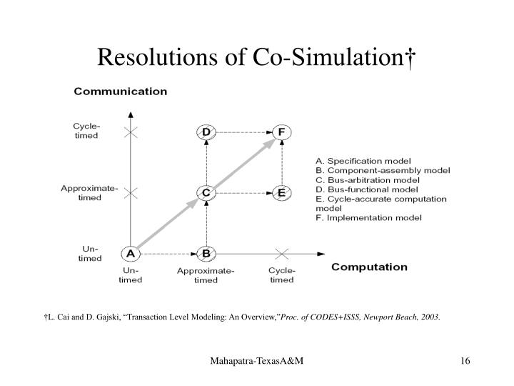 Resolutions of Co-Simulation†