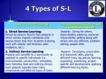4 types of s l