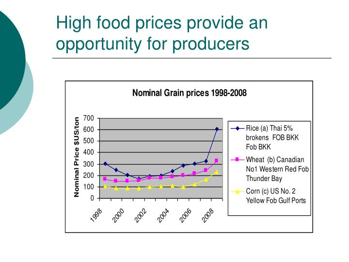 High food prices provide an opportunity for producers