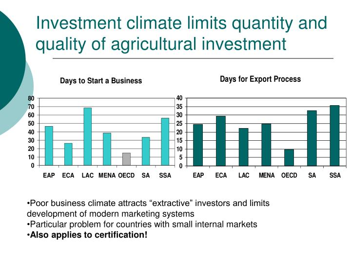 Investment climate limits quantity and quality of agricultural investment