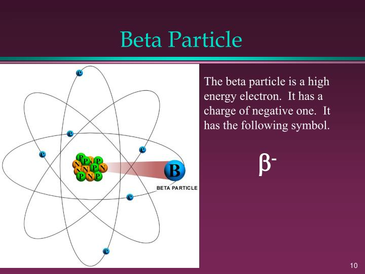 Beta Particle