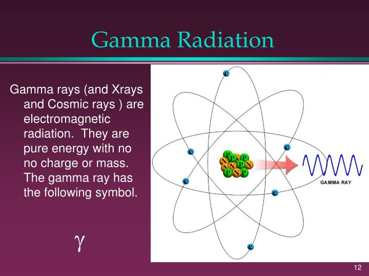 Gamma rays (and Xrays and Cosmic rays ) are electromagnetic radiation.  They are pure energy with no  no charge or mass. The gamma ray has the following symbol.