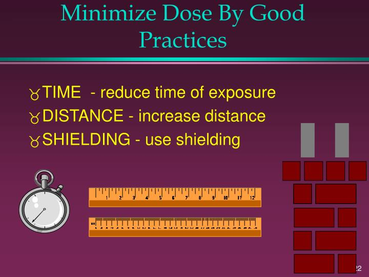 Minimize Dose By Good   Practices