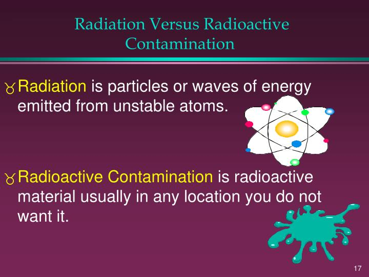 Radiation Versus Radioactive Contamination