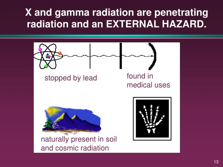 X and gamma radiation are penetrating