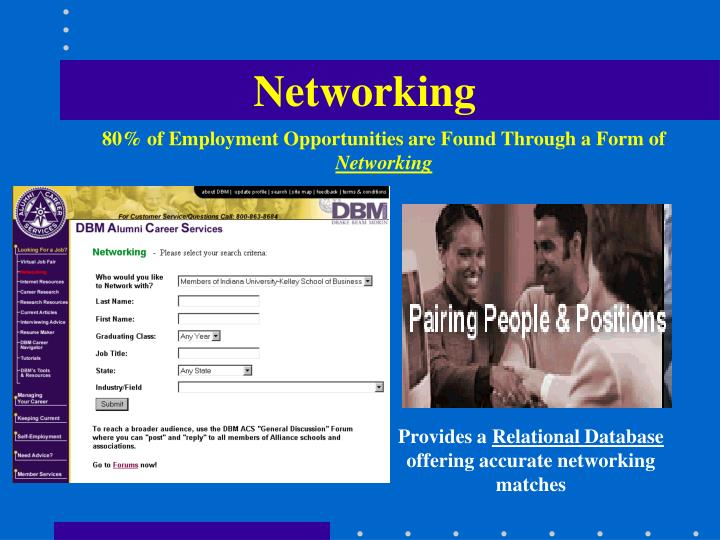 80% of Employment Opportunities are Found Through a Form of