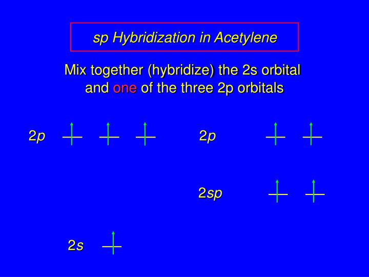 sp Hybridization in Acetylene
