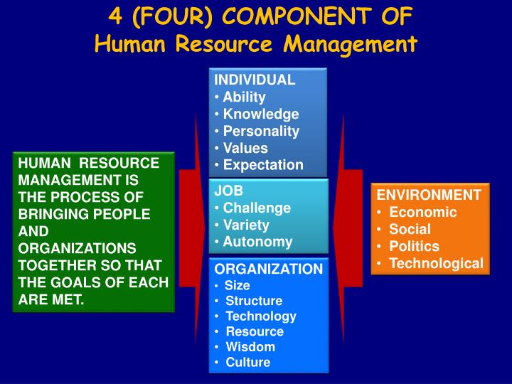 4 (FOUR) COMPONENT OF