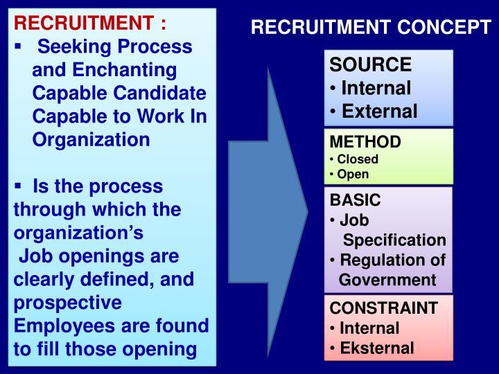 RECRUITMENT :