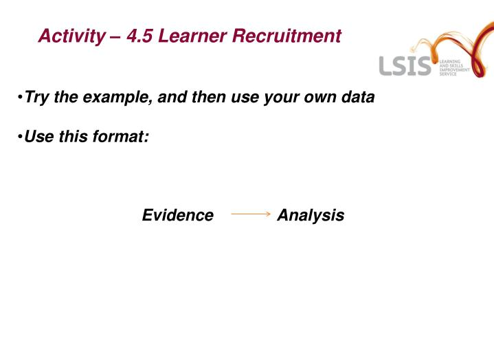 Activity – 4.5 Learner Recruitment
