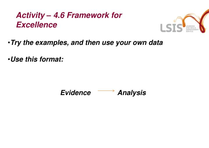 Activity – 4.6 Framework for Excellence