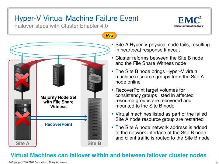 Hyper-V Virtual Machine Failure Event