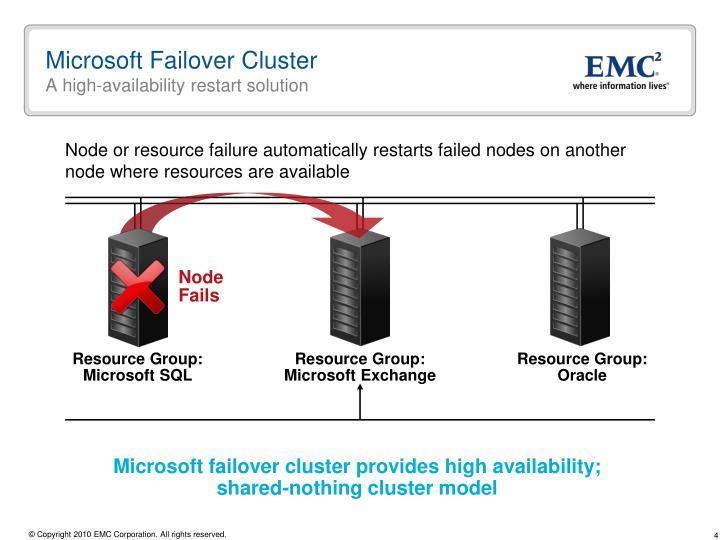 Microsoft Failover Cluster