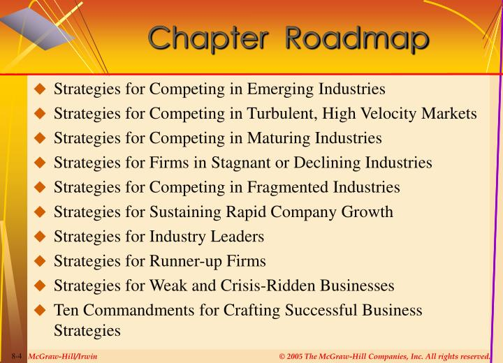 Chapter  Roadmap