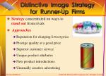distinctive image strategy for runner up firms
