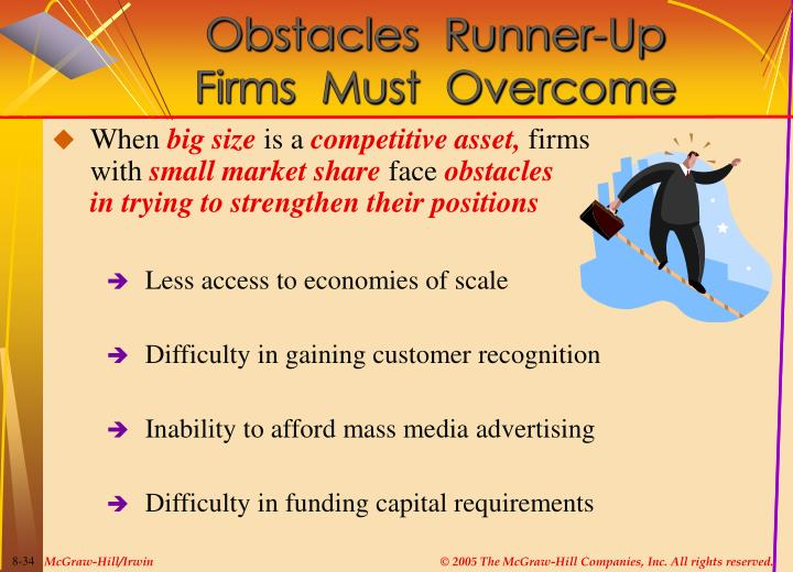 Obstacles  Runner-Up