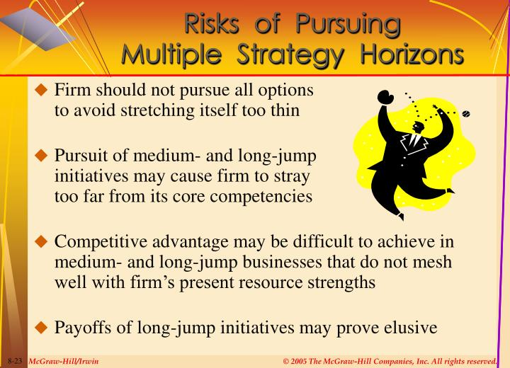Risks  of  Pursuing