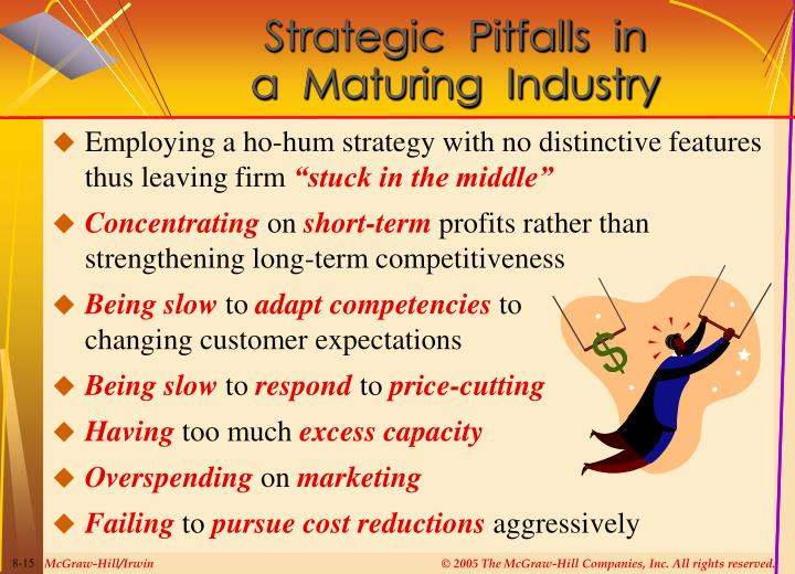Strategic  Pitfalls  in