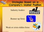 strategies based on a company s market position