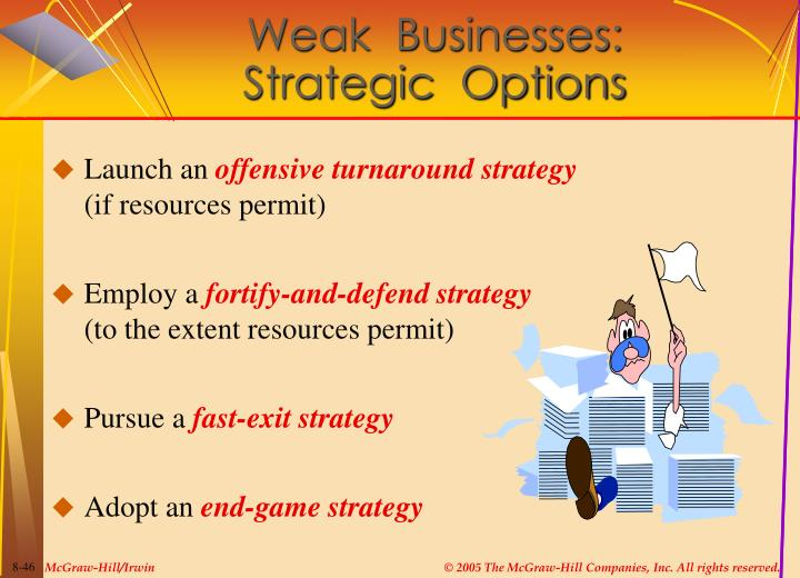 Weak  Businesses: