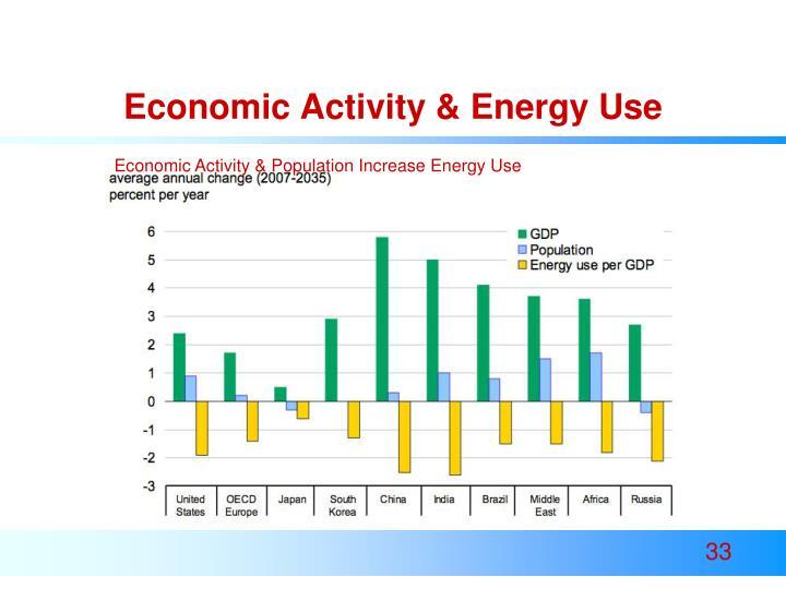 Economic Activity & Energy Use