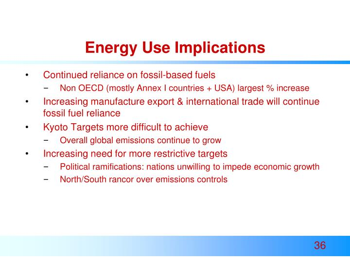 Energy Use Implications