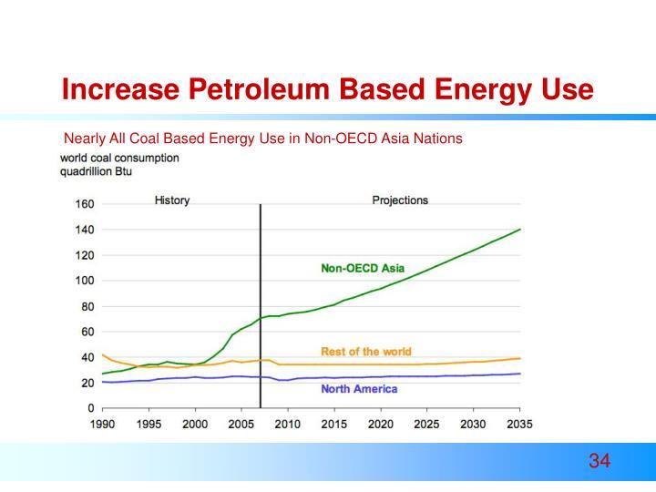 Increase Petroleum Based Energy Use