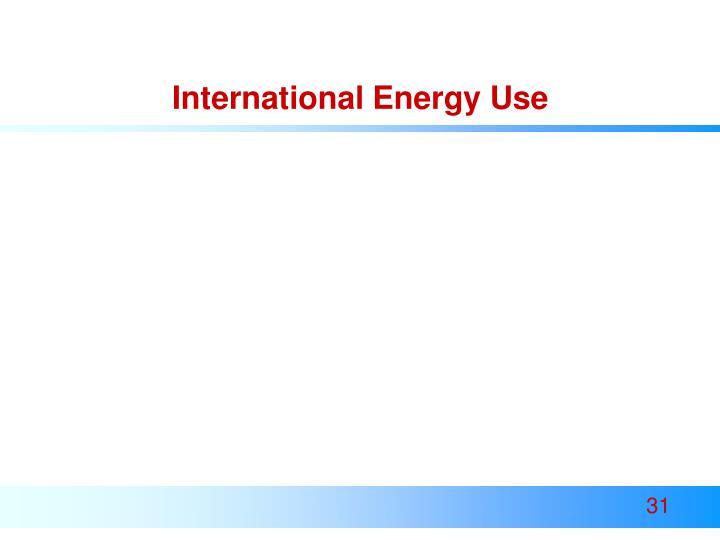 International Energy Use