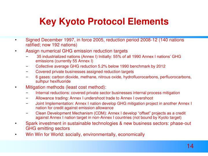Key Kyoto Protocol Elements