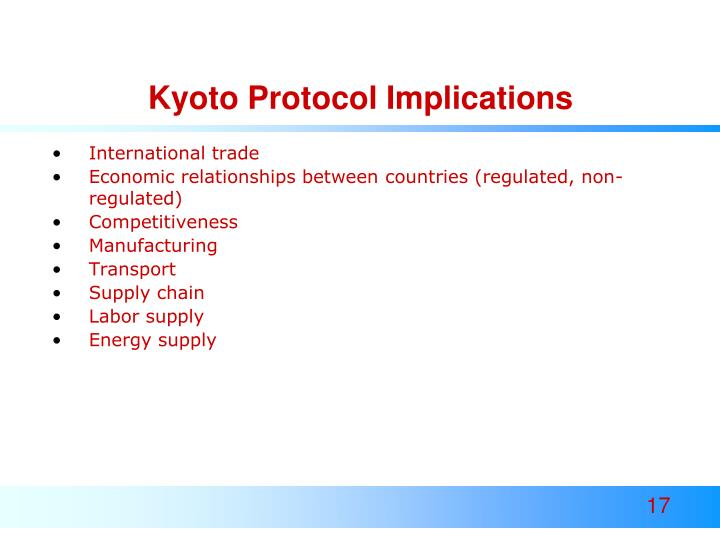 Kyoto Protocol Implications