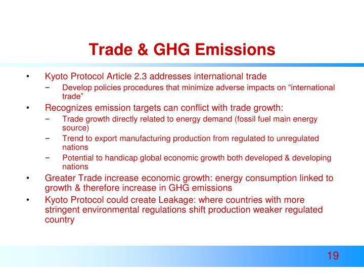 Trade & GHG Emissions