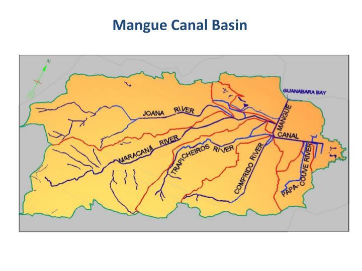 Mangue Canal